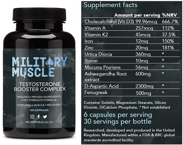 Increase your testosterone naturally with Military muscle